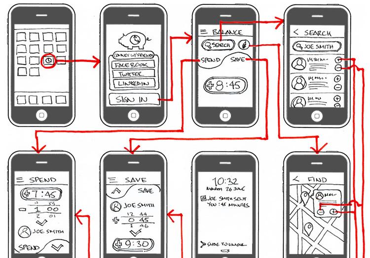 Mobile apps - Aplicações para Android e iPhone